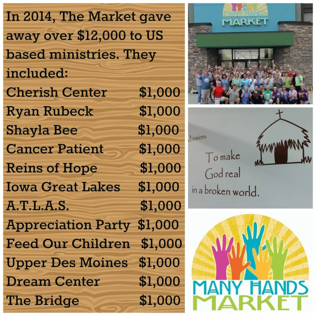 Market Year-End Donations